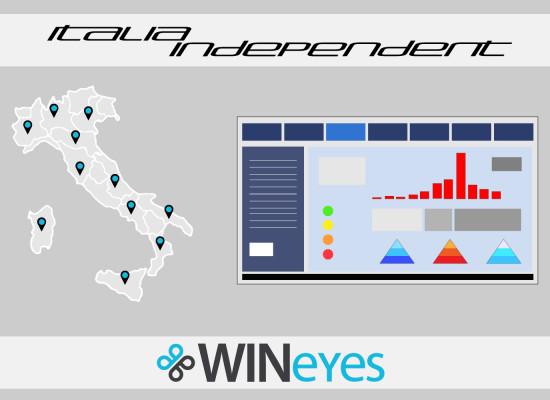Italia Independent trova in WINeyes il partner tecnologico ideale per coordinare i negozi monomarca